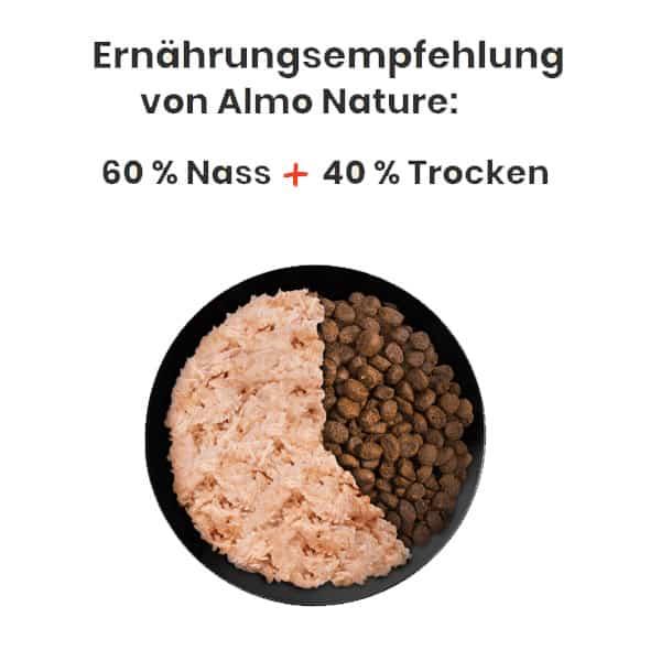 almo nature nassfutter test schweiz