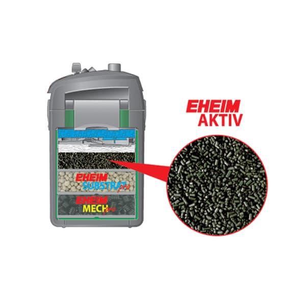 aussenfilter aktiv filterkohle eheim