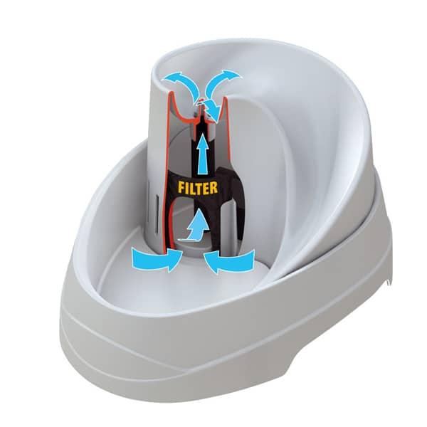trinkbrunnen filter katzen vega